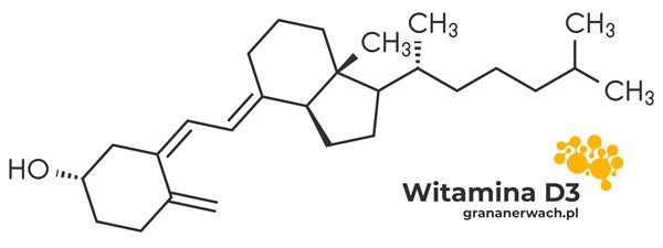 struktura chemiczna witaminy d3